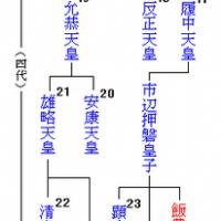 京のお伊勢さん 日向大神宮